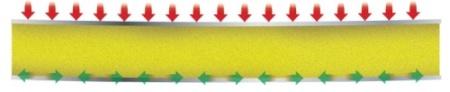 VTS -  Wytrzymałość mechaniczna centrali