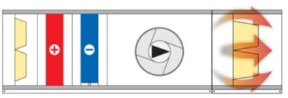 VTS -  Szczelność osadzenia filtra