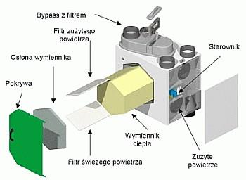 Flop System - Budowa rekuperatora RekuEKO