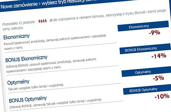 Alnor - wsparcie sprzedażowe - platforma B2B