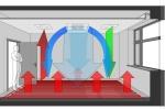 Czy klimatyzacja może zastąpić wentylację?