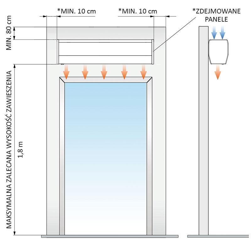 Minibel - zasięg kurtyny, odległości montażowe