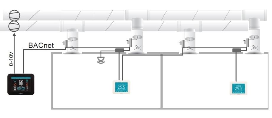 Systemy wentylacji do zastosowań specjalnych