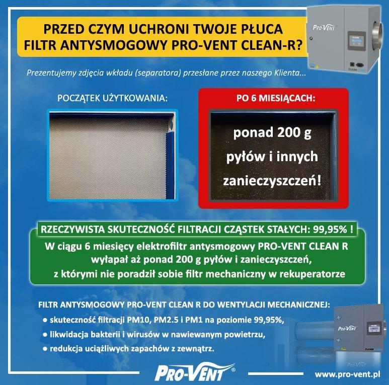 Filtr antysmogowy - zobacz przed czym chroni Twoje płuca