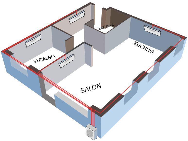 Schemat rozprowadzenia instalacji klimatyzacji typu SPLIT w domu jednorodzinnym