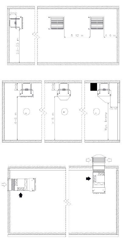 Aparaty grzewczo-wentylacyjne wytyczne projektowe przy montażu