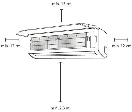 Klimatyzacja w domu - gdzie umieści urządzenie