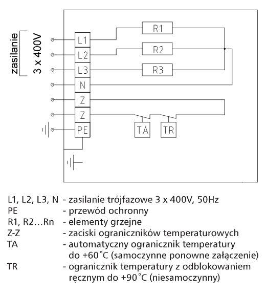 Nagrzewnica elektryczna - schemat podłączenia