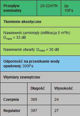 Nawiewnik ciśnieniowy SIMPRESS dane techniczne okno pcv Brevis