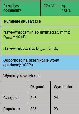 Nawiewnik ciśnieniowy VENTAIR II TRDn dane techniczne okno drewniane Brevis