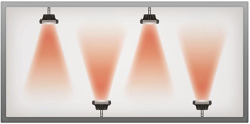Flowair - rozmieszczenie urządzeń - nagrzewnic wodnych