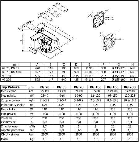Saymon -Kroll - Charakterystyka techniczna palnika uniwersalnego typ KG