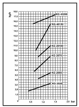 Diagram pola pracy