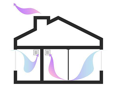 Jak nawiewać powietrze do domu