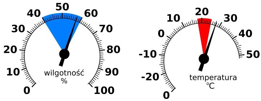 Zakres optymalnej temperatury i wilgotności powietrza w budynku