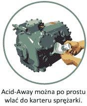 Wigmors - problem zakwaszonego oleju w systemach chłodniczych i klimatyzacyjnych