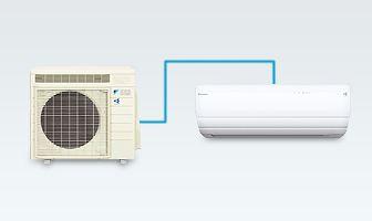 Klimatyzacja - schemat instalacji split