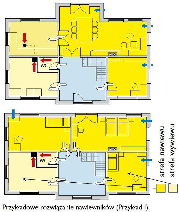 Zasady rozmieszczenia kratek wentylacyjnych i anemostatów