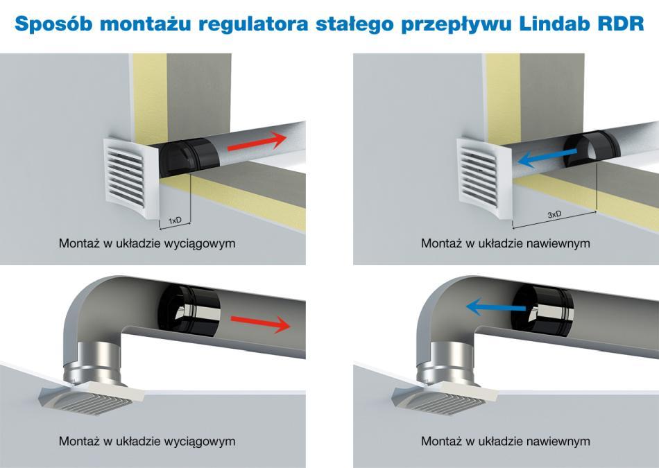 regulator Lindab RDR - montaż