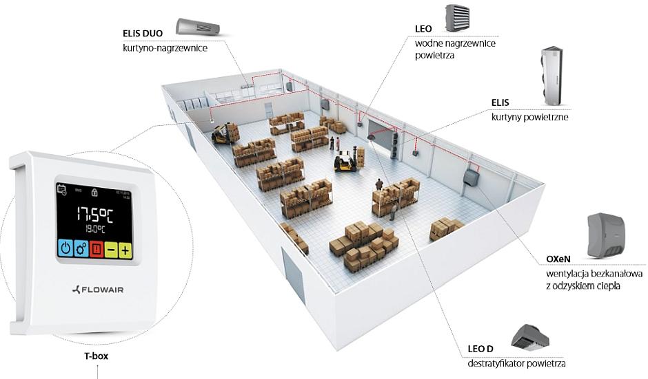 Destratyfikator a system grzewczy - schemat instalacji