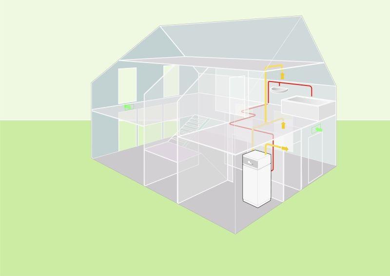 System wentylacji z pompą ciepła - schemat