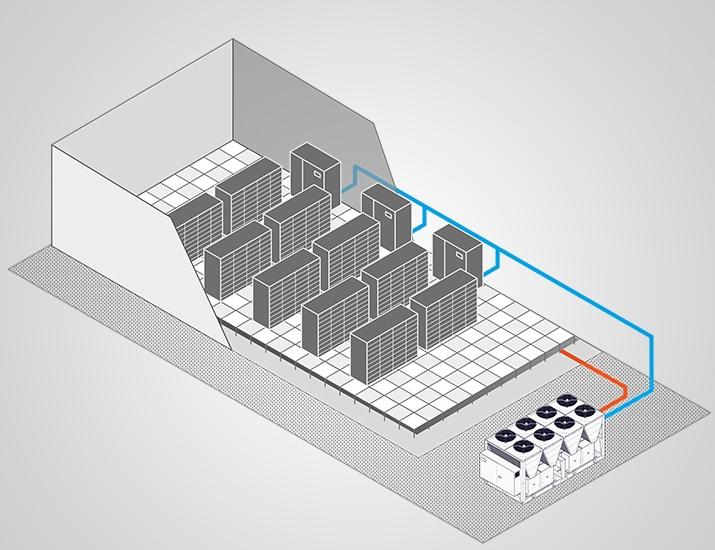 Free cooling z chłodzeniem adiabatycznym - schemat instalacji