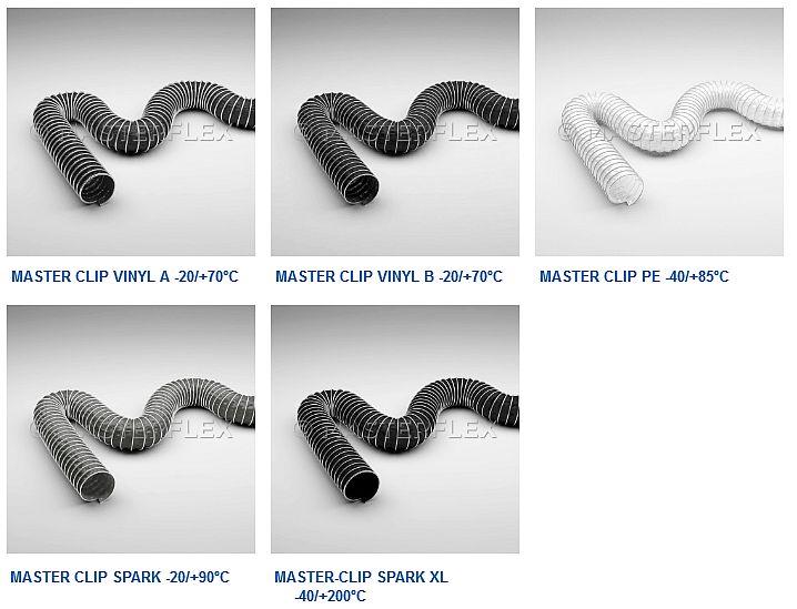 Węże ssawno-tłoczne do wentylacji, klimatyzacji powietrza i wyciągu dymów spawalniczych Masterflex