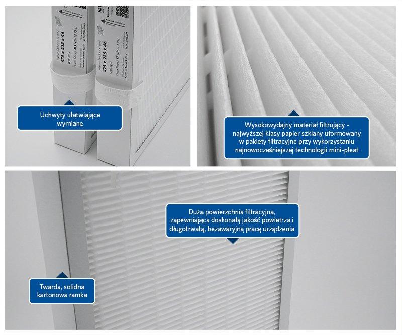 Ventia zamienniki filtrów do central wentylacyjnych
